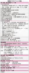沖縄の産業まつり イベント日程
