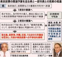 「解散総選挙も拒否できるのか」 沖縄県民投票、市町村の事務めぐり割れる意見 専門家の見方は…?