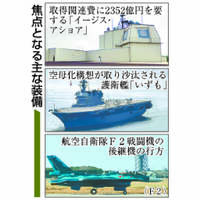 【深掘り】新防衛大綱、「新たな戦場」に本格対応 安保環境激変、5年で改定