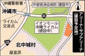 北中城村のアリーナ建設予定地