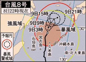 台風8号 8日22時現在