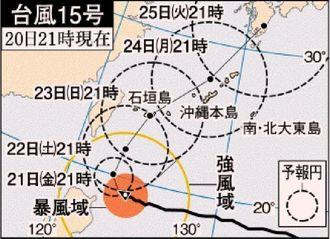 台風15号(20日21時現在)
