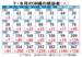 7・8月の沖縄の感染者(人)