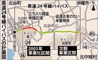 県道24号線バイパスの計画図
