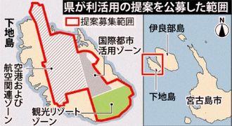 下地島空港 県が利活用の提案を公募した範囲
