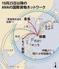 10月25日以降のANAの国際貨物ネットワーク