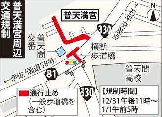 普天満宮周辺交通規制