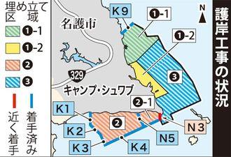 4月3日時点での護岸建設状況