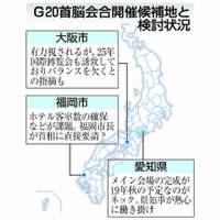 やっぱり大阪? G20開催地選考、3つのポイントでリード
