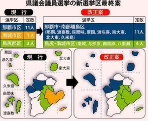 県議会議員選挙の新選挙区最終案