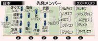 日本2発勝利 1位通過/サッカー/アジア杯1次L
