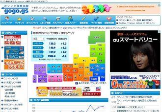 """ガソリン比較サイト""""gogo.gs""""のトップページ"""
