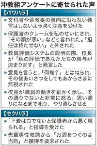 「あんた何様?」「下着は白じゃないと」 沖縄の教職員、ハラスメントの深刻な実態
