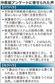 沖縄の教職員「ハラスメント被害受けた」15.8% 沖教組調査