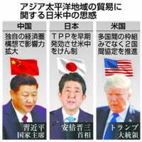 アジア貿易圏構想:カナダ反旗、結束乱れ 安倍政権の目算外れる