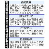 【深掘り】日産ゴーン前会長 報酬情報どこまで重要? 虚偽記載巡り識者論争