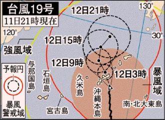 台風19号 11日21時現在