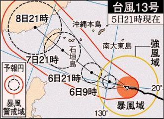 台風13号(5日21時現在)