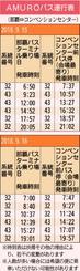 AMUROバス運行表