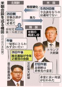 中止通告に金氏危機感/米朝修復 韓国へ駆け込み/完全な非核化 依然隔たり