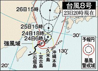 8号台風進路図
