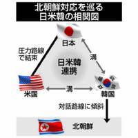 北朝鮮圧力:韓国つなぎ留めに日米懸命 北朝鮮対応で溝隠せず【深掘り】