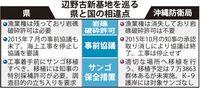 沖縄県と国、辺野古新基地で埋まらぬ溝 対話なく文書やりとり
