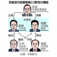 民進党代表選:野党共闘は継続か再編か 共産、自由、社民、思惑は三様【深掘り】
