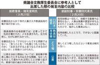 前副知事の口利き疑惑 沖縄県が事実関係調査へ あす第三者委