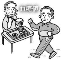 糖尿病 食事・運動療法が大切 沖縄県医師会編「命ぐすい耳ぐすい」(1041)