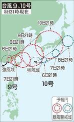 台風9号、10号の予想進路(5日21時現在)