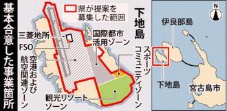 下地島空港の地図