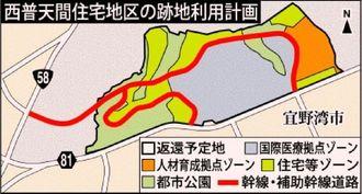西普天間住宅地区の跡地利用計画