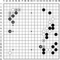 [第43期・碁聖戦]/本戦1回戦 第10局/第3譜/(31〜39)