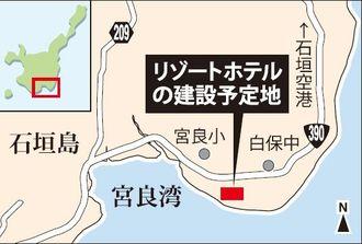 リゾートホテルの建設予定地