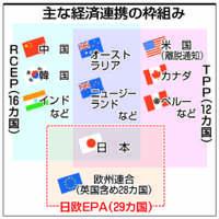 [Q&A]TPPに代わる重要協定 日本とEUの経済連携協定とは