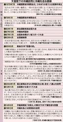 天皇陛下の沖縄訪問と語録