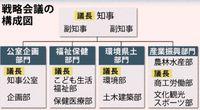 沖縄県政の課題 4部門で戦略会議
