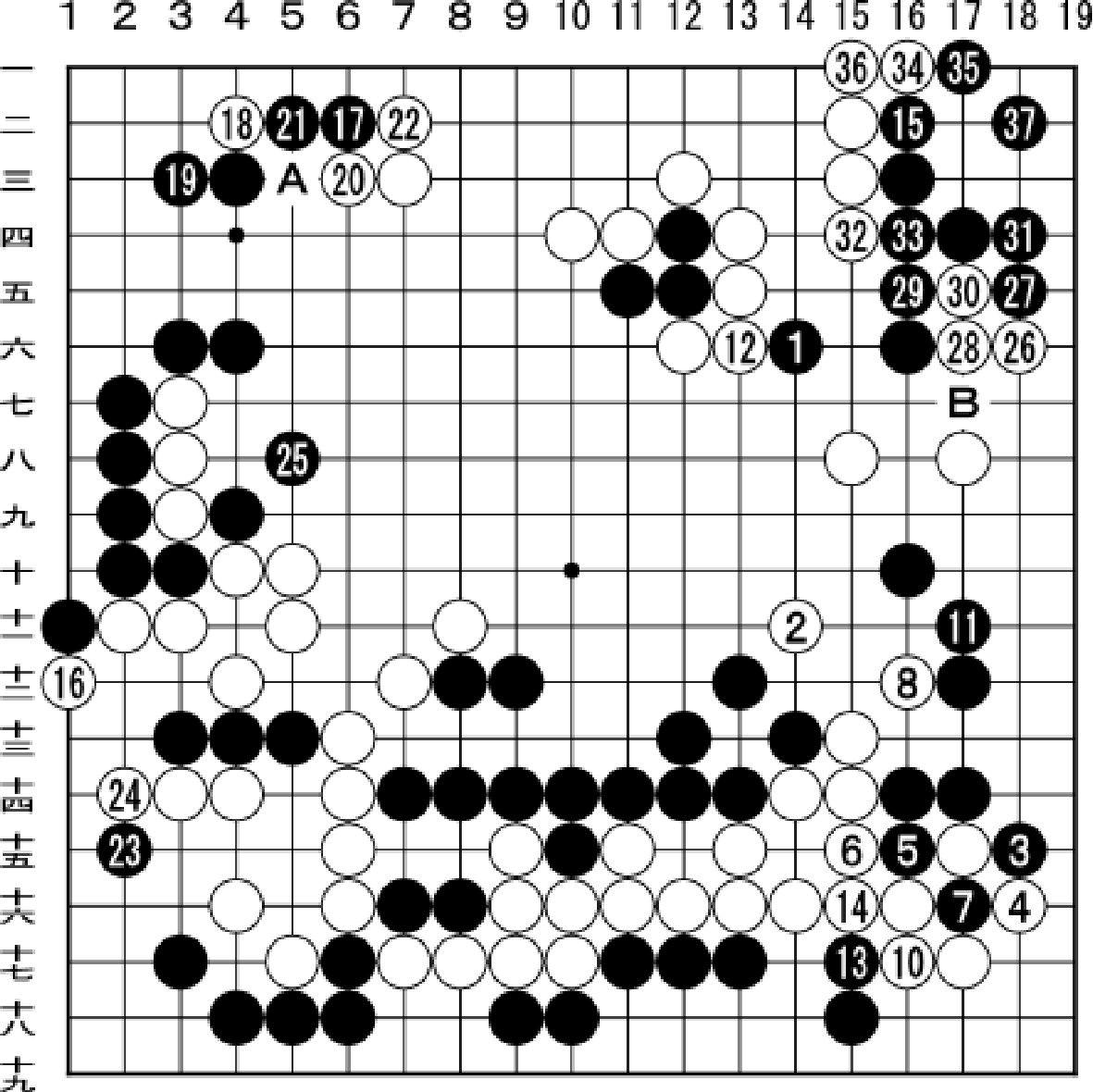 [第46期・碁聖戦] 本戦1回戦 第12局 第5譜 (101~137)