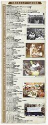 沖縄の主なステーキ店の歴史