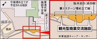 キャンプ・キンザー沖埋め立て地(西海岸第1ステージ)