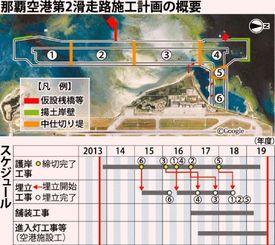 那覇空港第2滑走路施工計画の概要