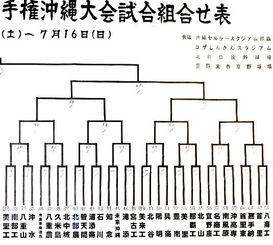 組み合わせ表(右)