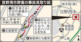宜野湾市野嵩の事故見取り図
