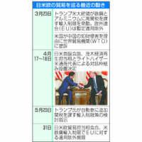 米が自動車輸入制限、欧州・日本の3極分裂も 貿易担当相会合【深掘り】