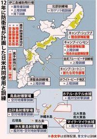 沖大東射爆場を共同使用 自衛隊 日米合同委で合意