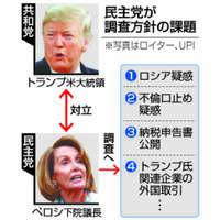 【深掘り】米「ねじれ議会」、大統領選へ波乱の幕開け トランプ一家追及、公約に歯止め