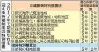 <沖縄関係税制>基盤強化へ急ぐ業界 「成果出る前に期限」懸念の声も