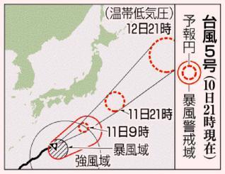台風5号の予想進路(10日21時現在)