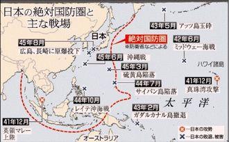 日本の絶対国防圏と主な戦場